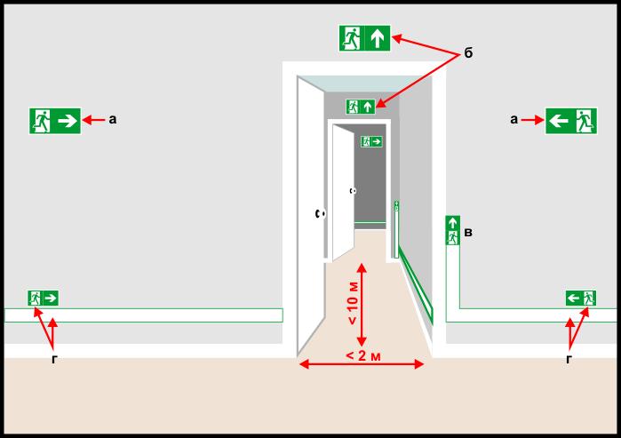 Рисунок А.3 - Примерный план