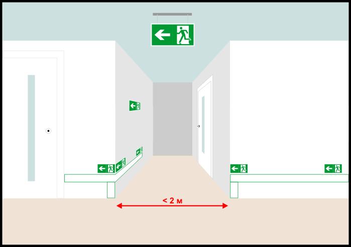 Рисунок А.4 - Примерный план