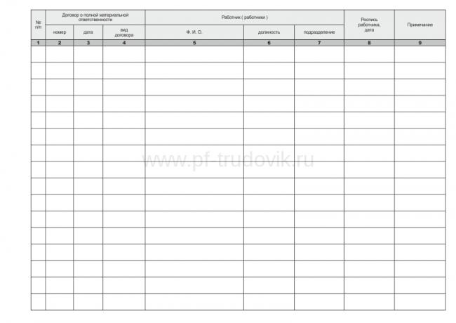 Образец Журнал Регистрации Договоров О Материальной Ответственности img-1
